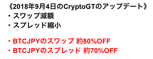 CryptoGTのアップデート